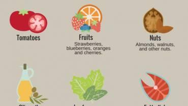 Αντιφλεγμονώδης Διατροφή